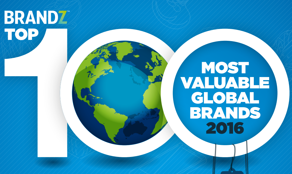 Google Ranked As World's Most Valuable Brand