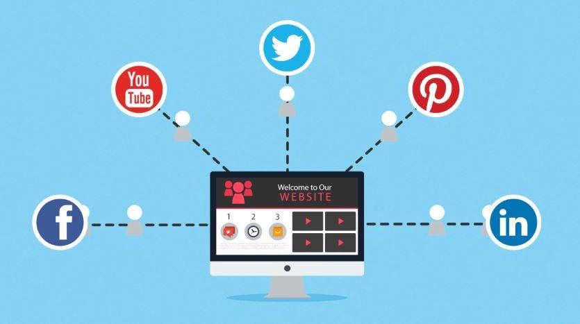 How Social Media Marketing Improves Your Google Rank