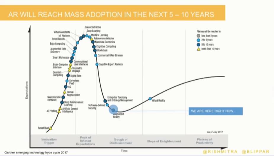 Blippar CEO: AR Will Be as Ubiquitous as the Internet