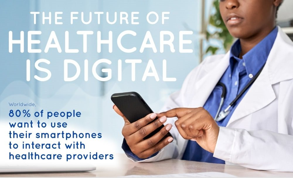 the future of healthcare is digital and mobile