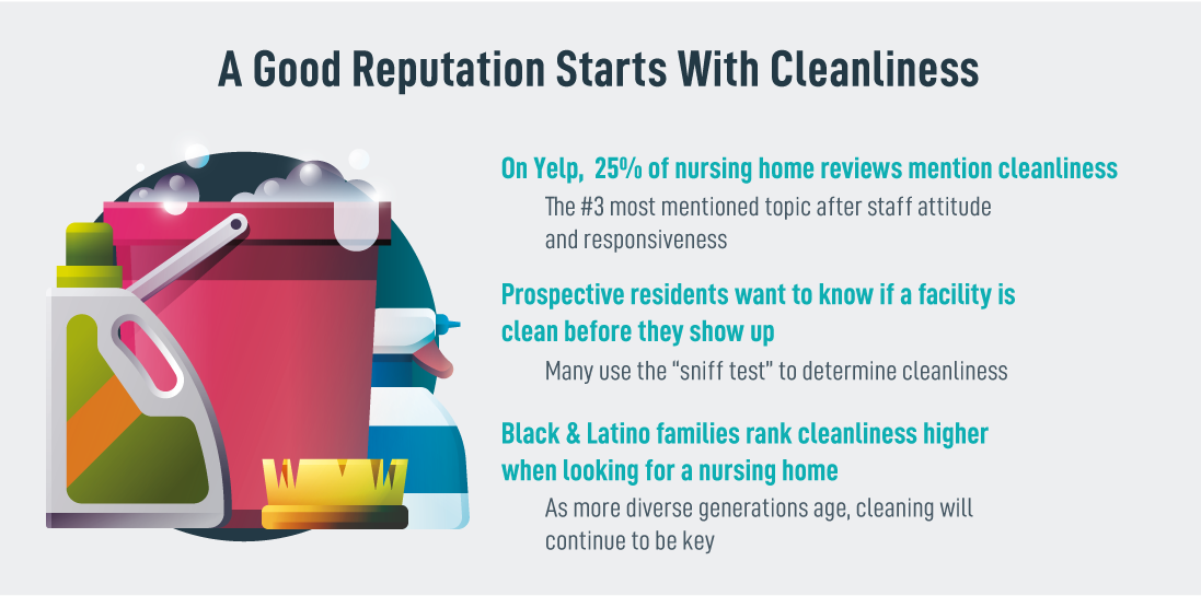 cleanliness: the key to the future of nursing homes