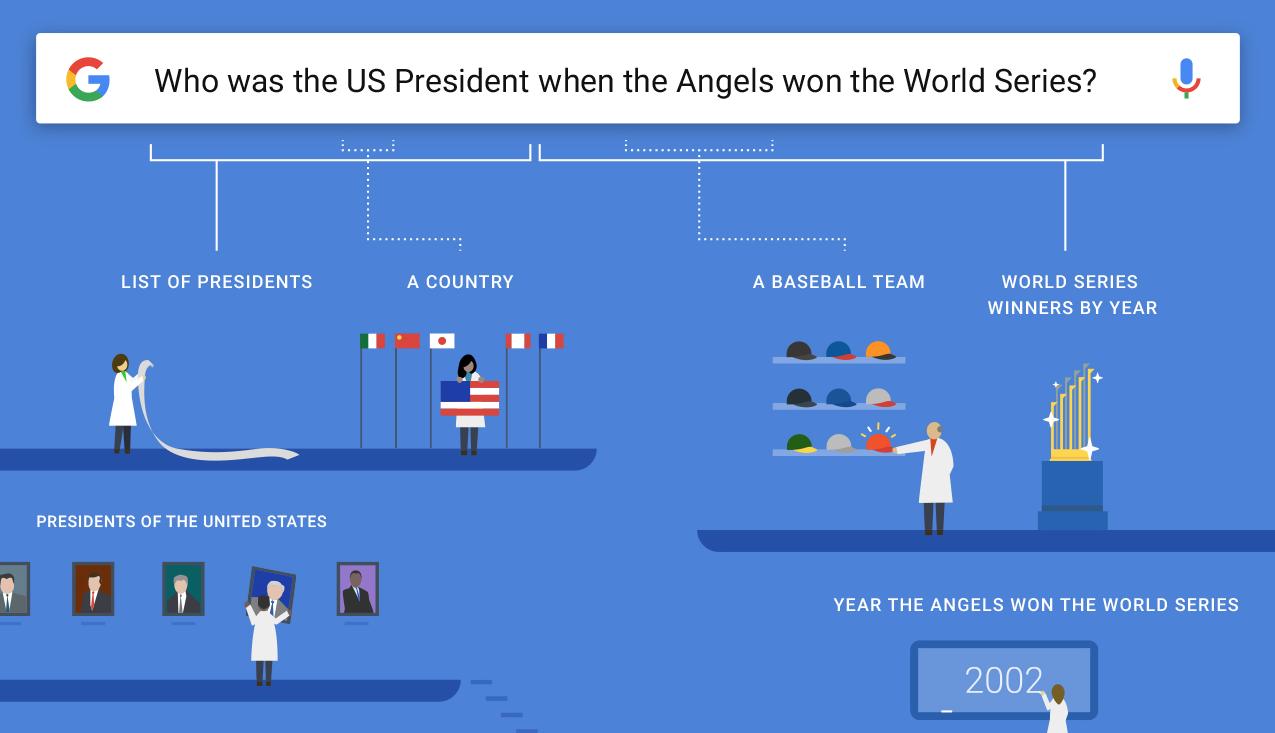 Google App Gets Better At Complex Questions