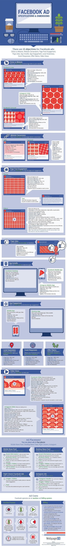 facebook-specs